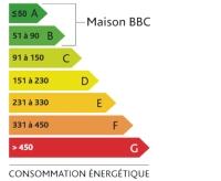 Comment bien debuter avec la rt 2012 - Consommation moyenne electricite appartement ...